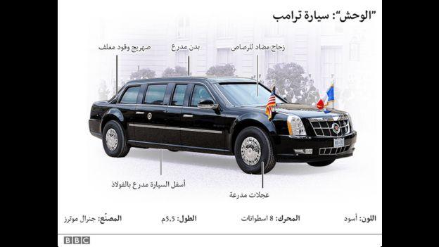 """رسم توضيحي لـ """"الوحش"""" سيارة الرئاسة الأمريكية"""