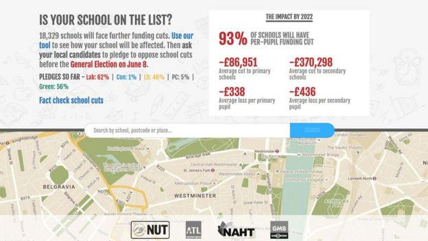 NUT school cuts site on polling day