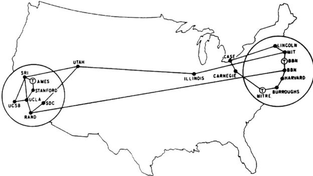 Arpanet mapa