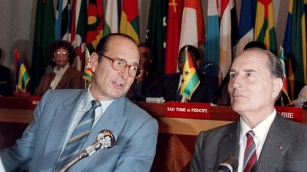 Жак Ширак і Франсуа Міттеран