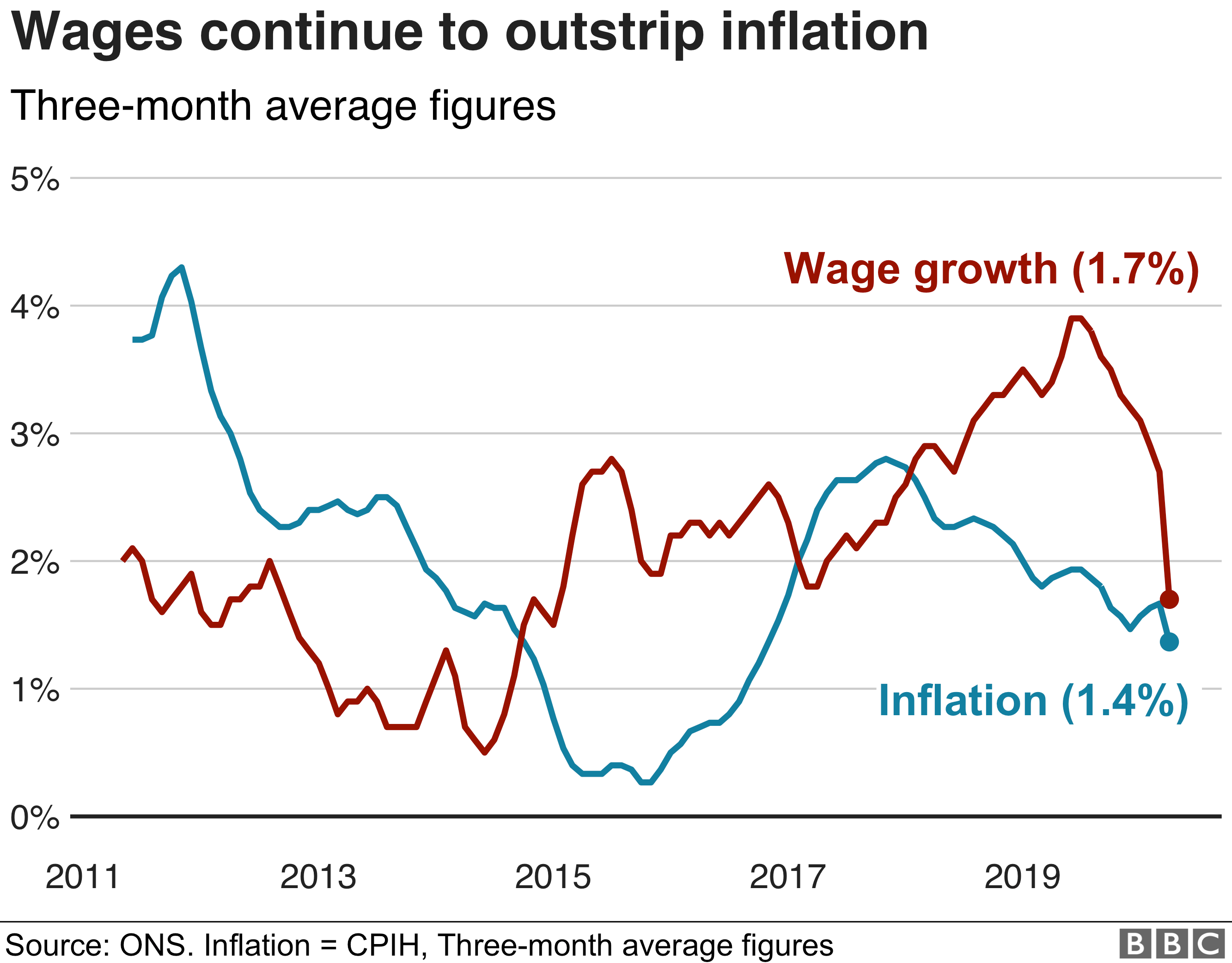 awe vs inflation