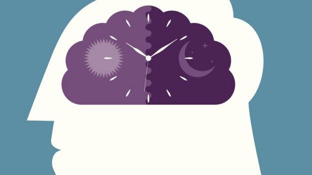 Dibujo de un cerebro con un reloj