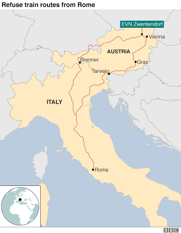Why Rome Sends Trains Filled With Rubbish To Austria Bbc News