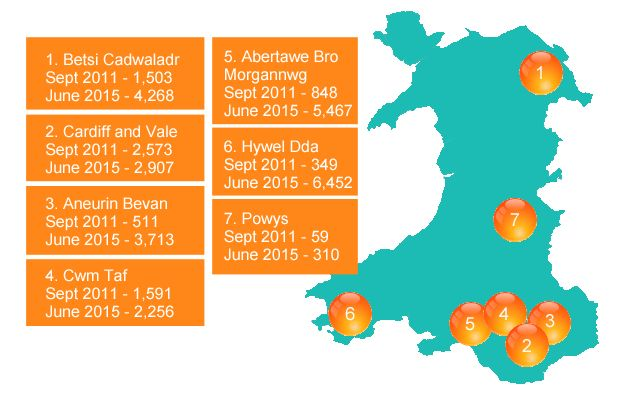 Graphic of NHS waiting times in Wales