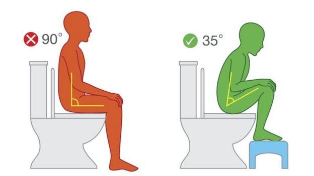 Dibujos de hombres en el baño sentados y acuclillados.