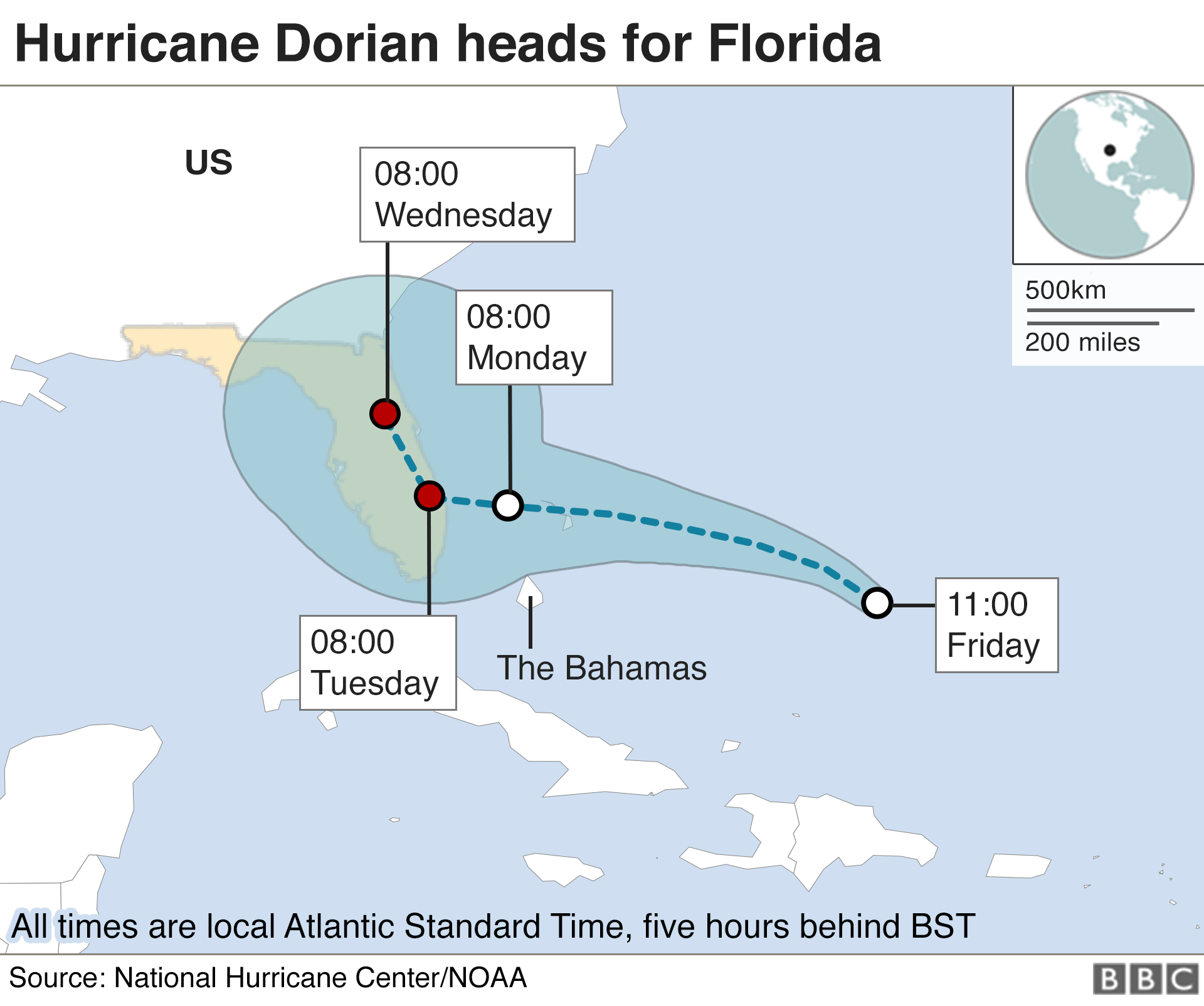 graphic of the hurricane's path