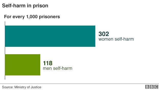 Dying in prison: Two women's stories - BBC News