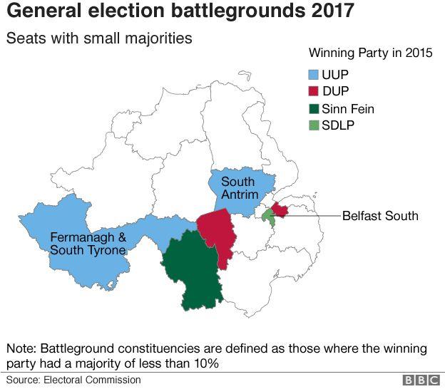 Map of Northern Ireland's marginal seats