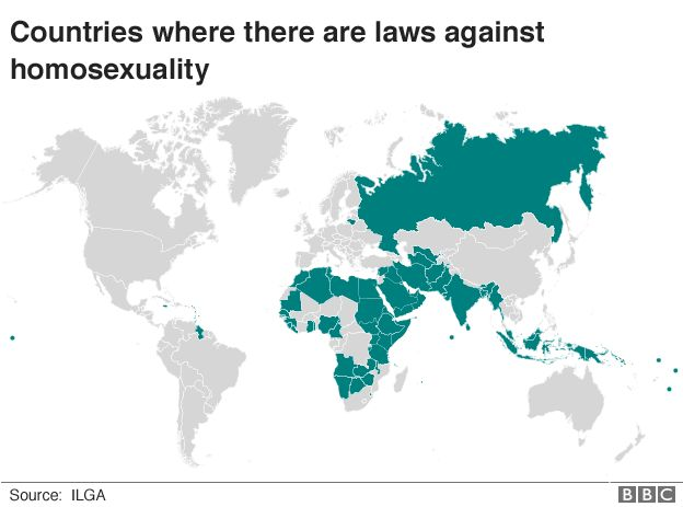 Homosexual rights around the world
