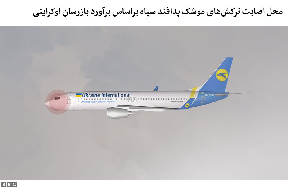 هواپیمای مسافربری اوکراین