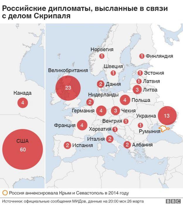 инфографика - высылка российских дипломатов
