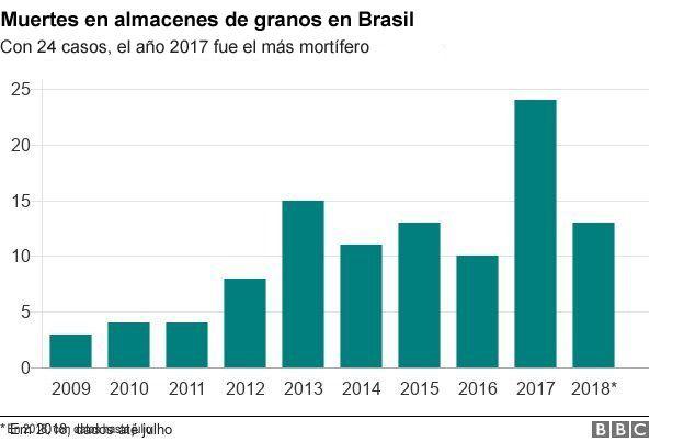 Brasil, crecimiento económico capitalista y luchas de clases. - Página 10 _103233769_silos45
