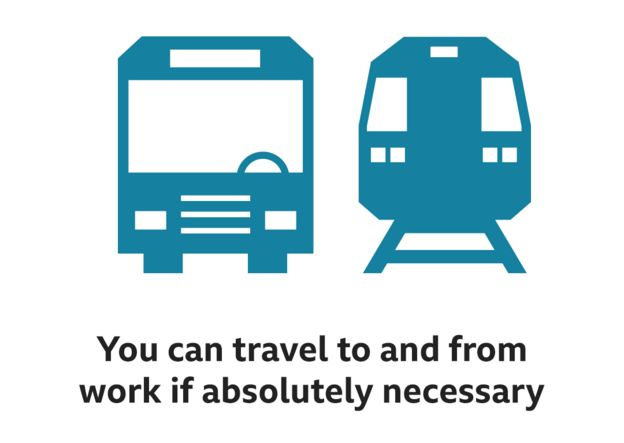 You can travel to and from work if absolutely necessary
