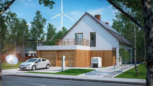 Una casa ecológica con un auto eléctrico, paneles solares y una turbina eólica