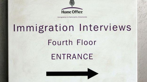 Oficina de inmigración del Ministerio de Interior.