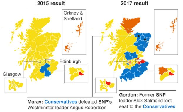 Who in Scotland is looking forward to an election? - BBC News