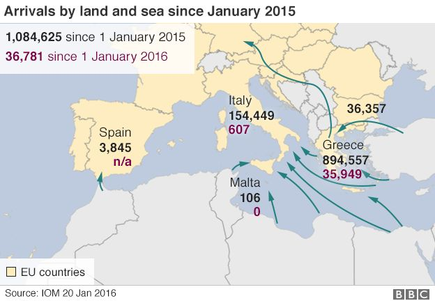 Migrant arrivals in 2015 - map