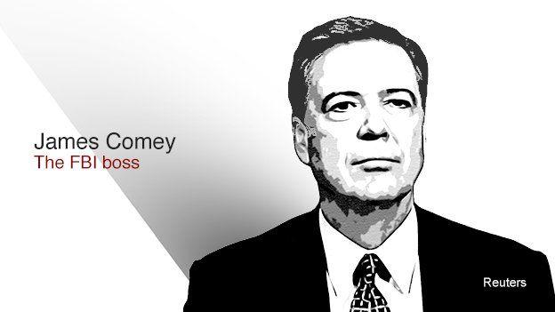 James Comey - The (former) FBI boss