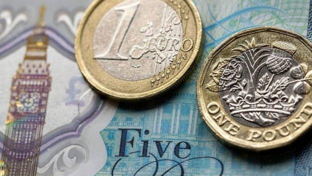 英镑和欧元