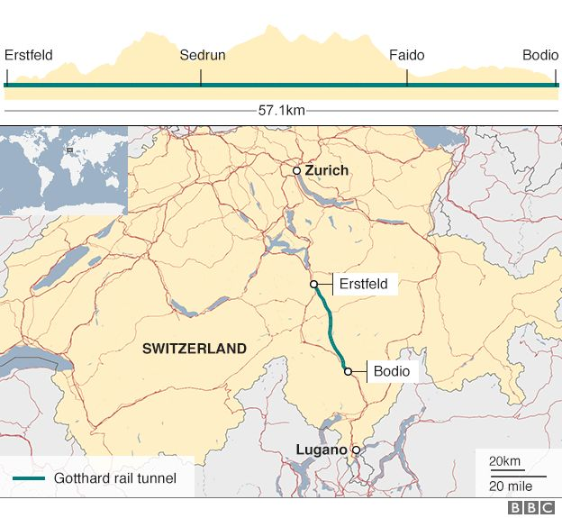 Gotthard tunnel worlds longest and deepest rail tunnel opens in near the northern entrance to the tunnel swiss federal president johann schneider ammann said it was a giant step for switzerland but equally for our gumiabroncs Gallery