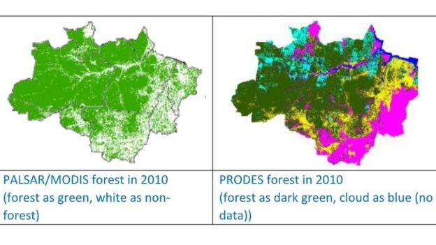 Comparação de imagens da Amazônia para os dois métodos.