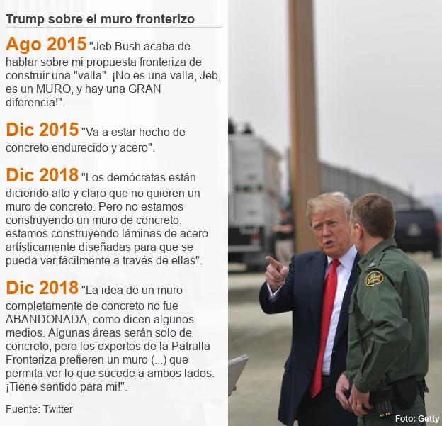 Trump sobre el muro