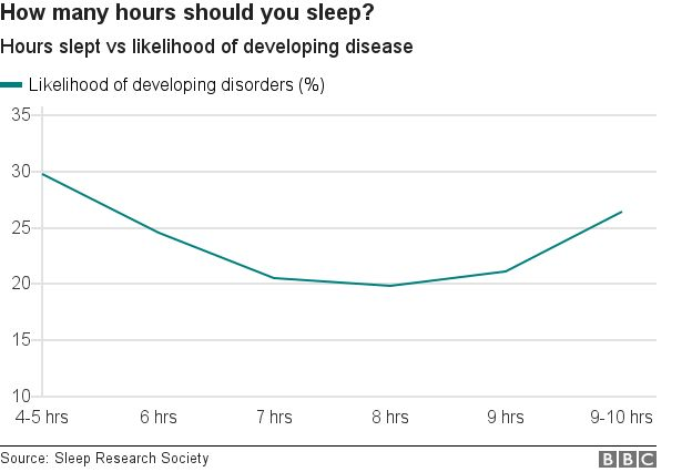 10 things to know about sleep as the clocks go back