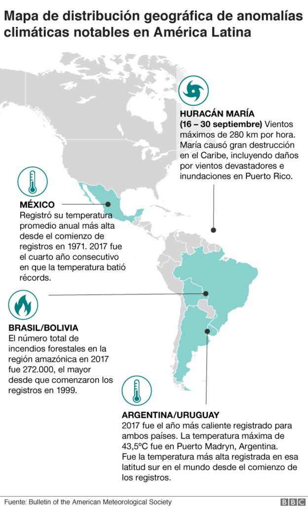 Gráfico que muestra anomalías climáticas en América Latina