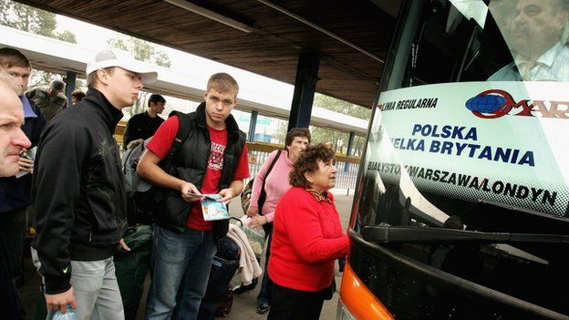 Polish people queue for a bus from Warsaw to London in 2006
