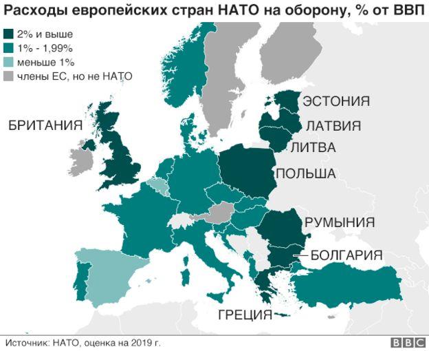Уровень военных расходов европейских стран НАТО