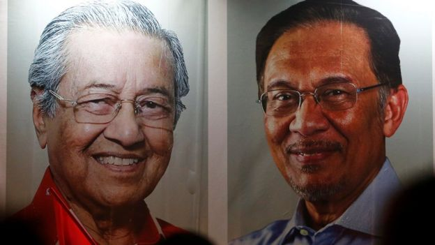 Başbakan Mahathir Mohammad ve Enver İbrahim'in portreleri.