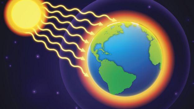 Tierra y Sol