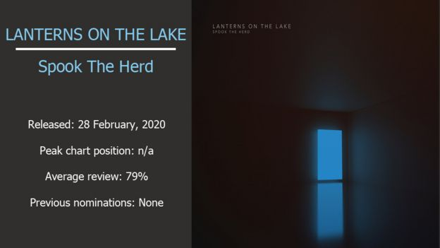 Lanterns on the Lake album artwork