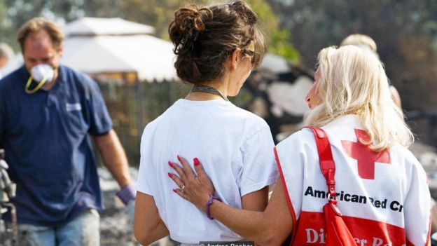 美國捐贈經常涉及非盈利、志願服務與公共慈善行為