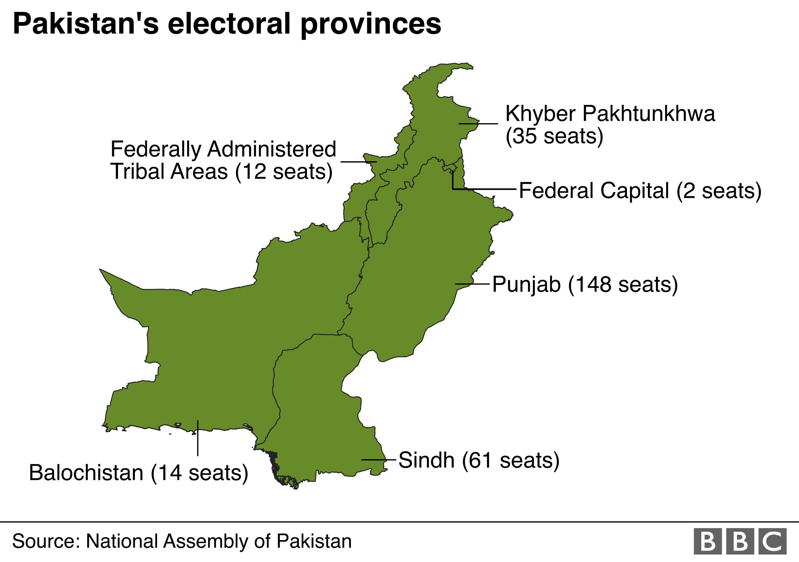 Map showing Pakistan's electoral provinces