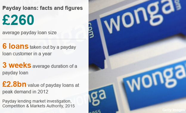 Chart showing facts and figures about payday loans