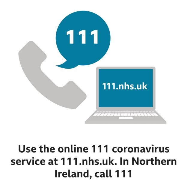 Text reads: Use the online 111 coronavirus service at 111.nhs.uk. In Northern Ireland, call 111