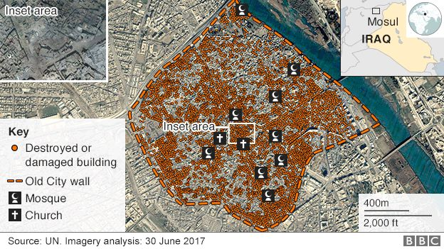 Graphic showing UN assessment of damage in Old City of Mosul (6 July 2017)
