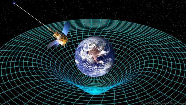 Uzay ve zamanı büyük objeler sarıyor