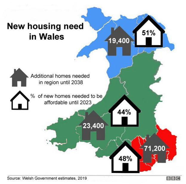 Wales looks at thousands of new council homes by 2040 - BBC News