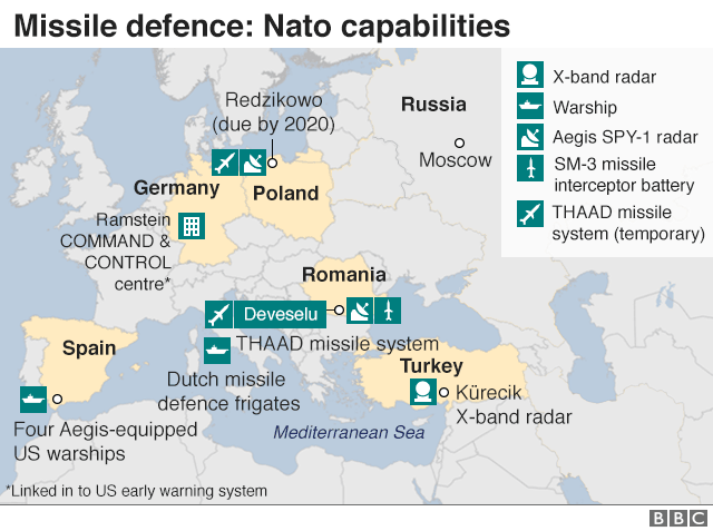 Map of missile defence system