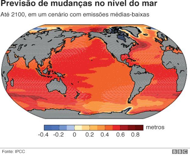 Gráfico mostra mudanças no nível do mar em 2100