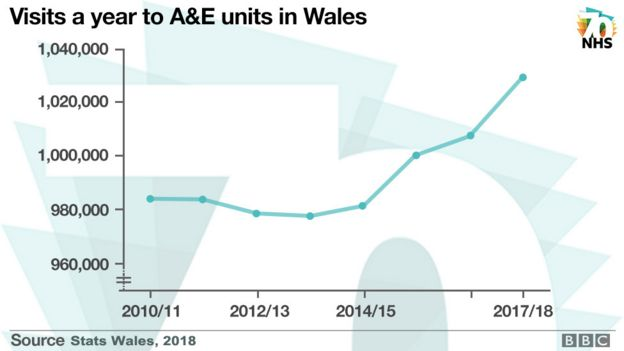 A&E graphic