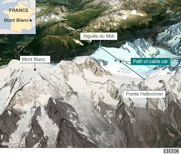Satellite image of the Mont Blanc area, showing the cable car route