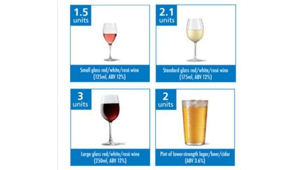 tabela de unidades de álcool do sistema de saúde britânico