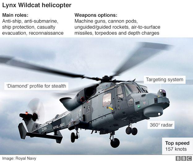 Lynx Wildcat helicopter