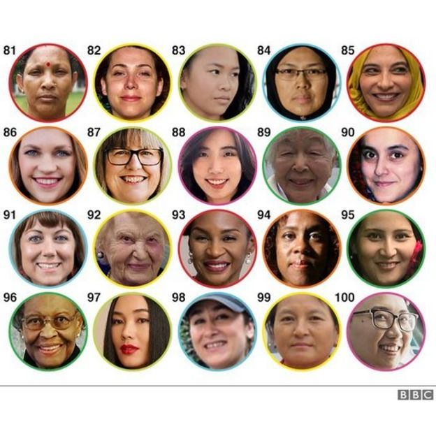 Last 20 women (81-100) on the 100 women list