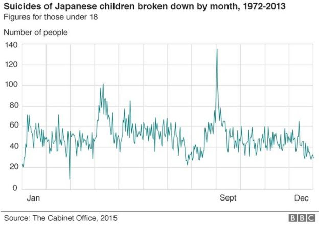 Tackling The Deadliest Day For Japanese Teenagers