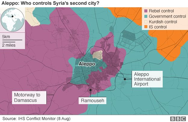 Map showing who controls Aleppo