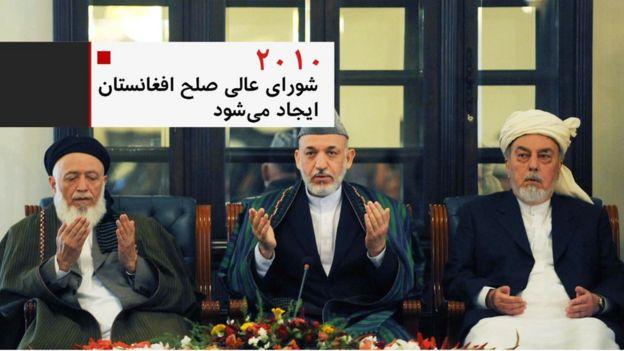 شورای عالی صلح